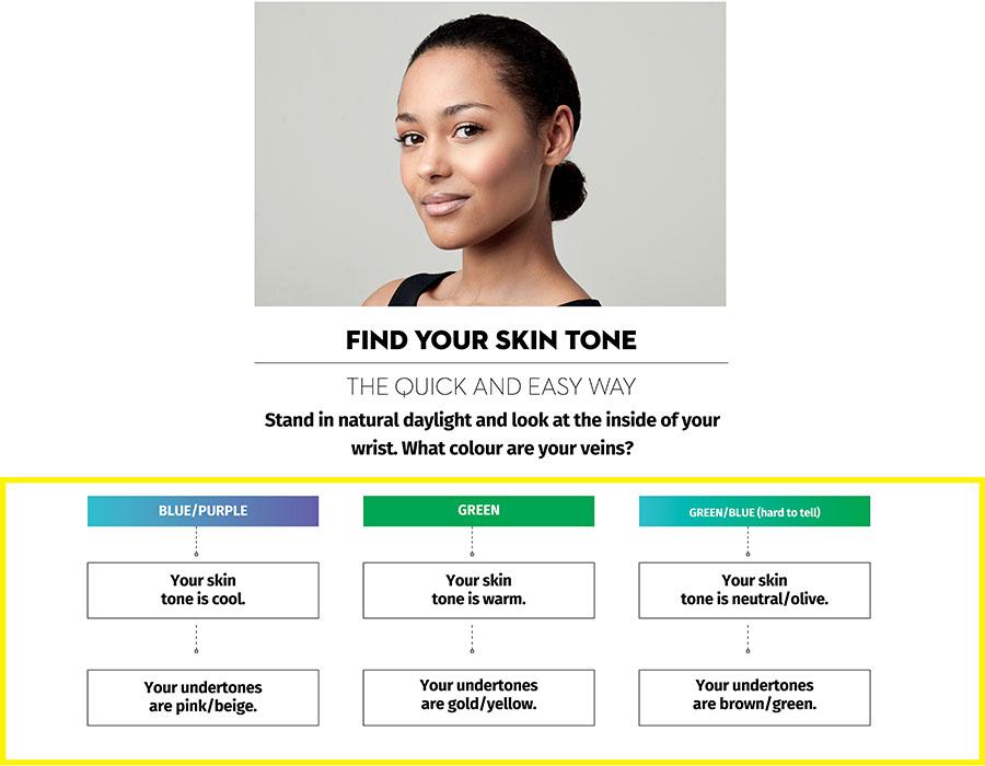 skintone-chart